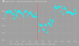 Light Curve for (48) Doris