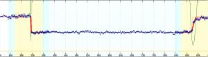 (81) Terpsichore AOTA analysis